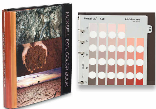 Munsell Soil Color Book | TOTALQUIP